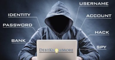 Identity Theft and Your Rights to Privacy - Know Your Rights and Protect Yourself!